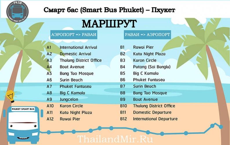 Остановки Phuket Smart Bus