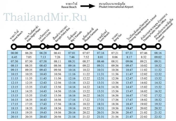 Расписание Phuket Smart Bus
