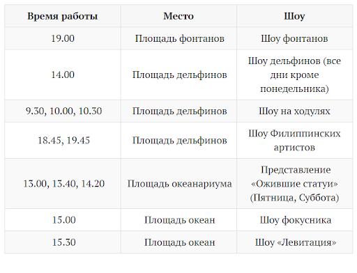 Расписание аттракционов и представлений в парке Vinpearl